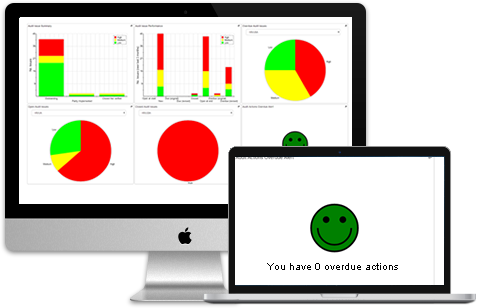 Audit Dashboard